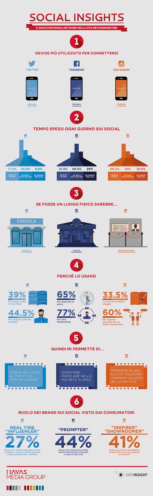 Social_insights_infografica