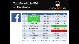SocialRadioLab_Facebook