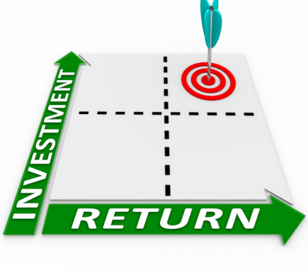 L'analisi di gestione conduce anche alla determinazione del ROI