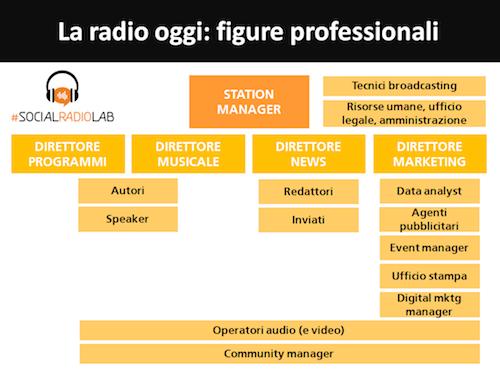 professioni-radio[1]