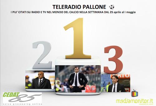 TELERADIO PALLONE 25 APRILE-I MAGGIO