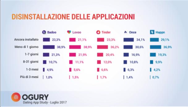 porno gay doppia penetrazione tutto porno italiani