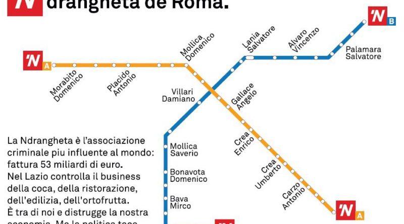 'NDRANGHETA DE ROMA