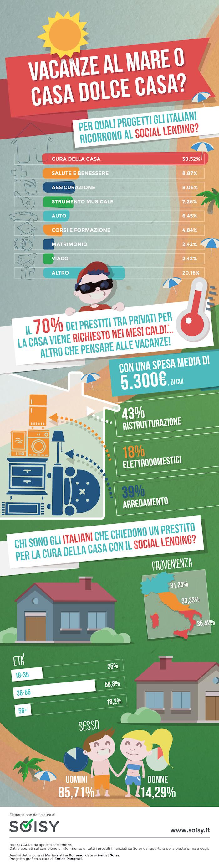 infografica-arredamento-web