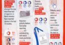 I media tradizionali non subiscono la minaccia delle fake news secondo l' Annual Survey, condotta da Ogilvy Media Influence