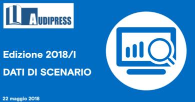 I dati Audipress 2018/I