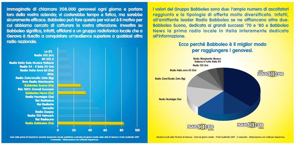Sistema-Babboleo-Forza-su-Genova