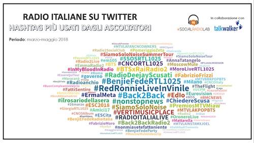 SocialRadioLab_Hashtag_180531