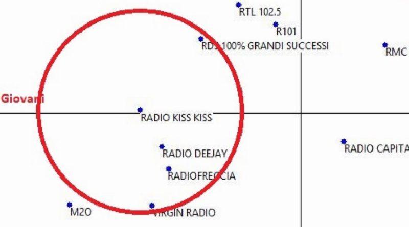 ADJ-1000x600-Mappa-di-Posizionamento-Radio-Naz-2018-1S