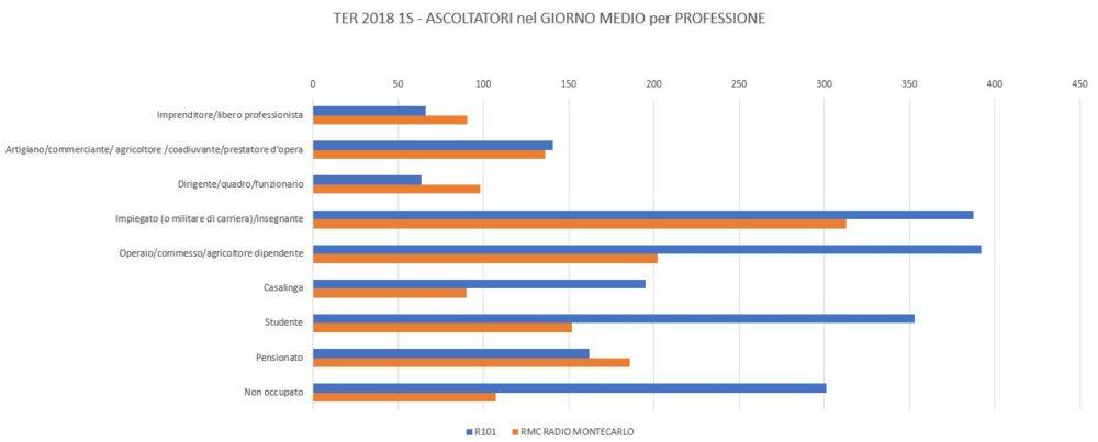 R-101-vs-RMC-GM-per-Professione-1000x403