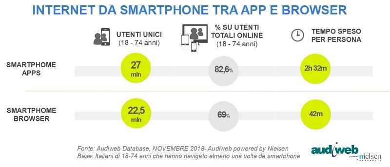 Smartphone_online_audience_novembre2018