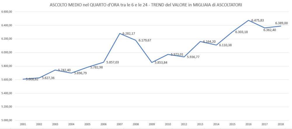 Mezzo-Radio-Trend-AQH-1000x442
