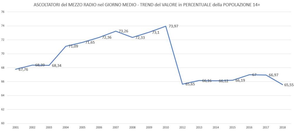 Mezzo-Radio-Trend-GM-1000x445
