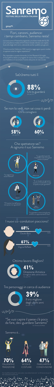 Sanremo2019_infografica 4_2