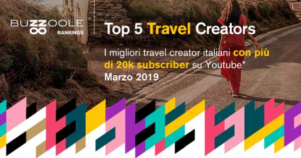 Buzzoole Ranking Top YT Travel