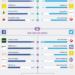Top Brands: le migliori banche sui social media
