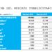 Il mercato pubblicitario in Italia a gennaio 2019