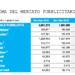 Il mercato pubblicitario in Italia ad aprile 2019