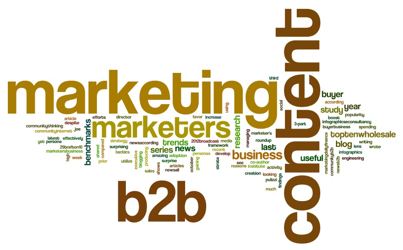 b2b-content-marketing-word-cloud