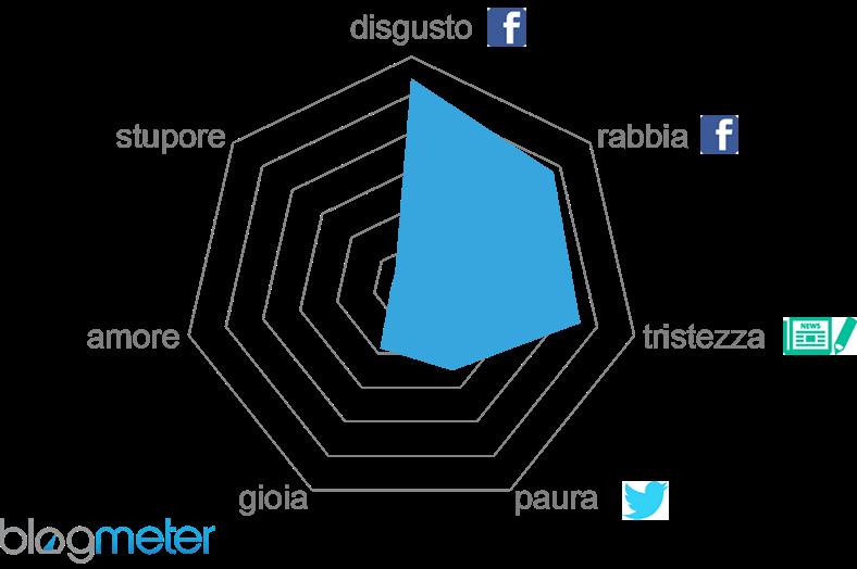 infografica 3