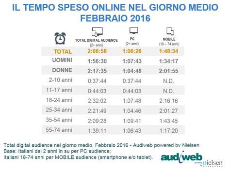 audiweb3
