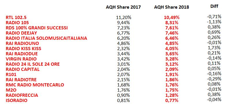 TER-2017-2018-AQH-Share-1