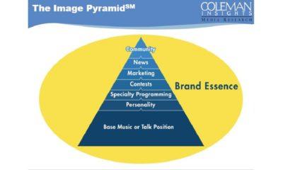 ADJ-1000x600-Coleman-Insights-Pyramid