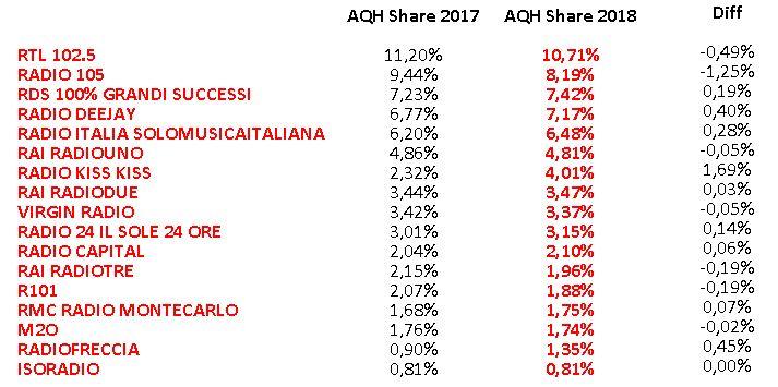 2017-2018-AQH