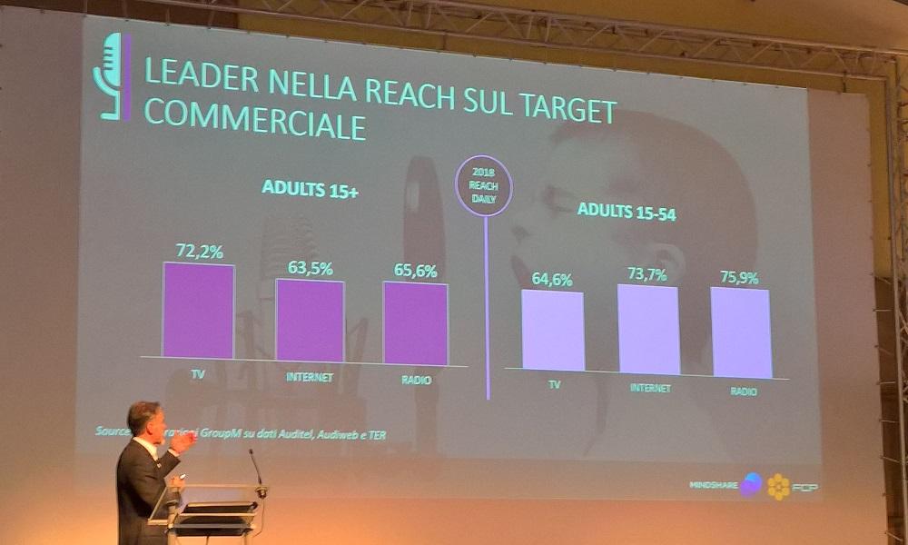 ADJ-1000x600-Leader-Target-Commerciale-2018