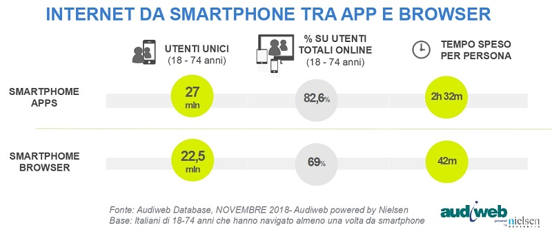 Smartphone_online_audience_novembre2018